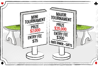 Mini & Major Tournaments